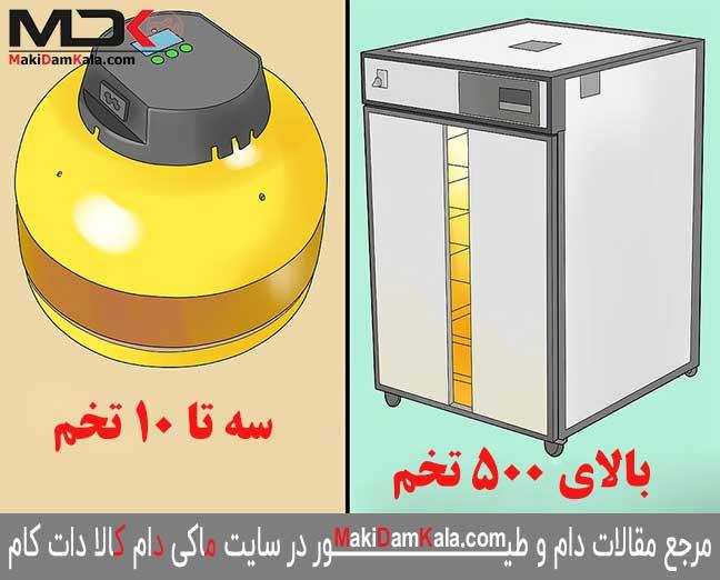 دستگاهی را انتخاب کنید که ظرفیّت آن مناسب با حجم کاری شما میباشد